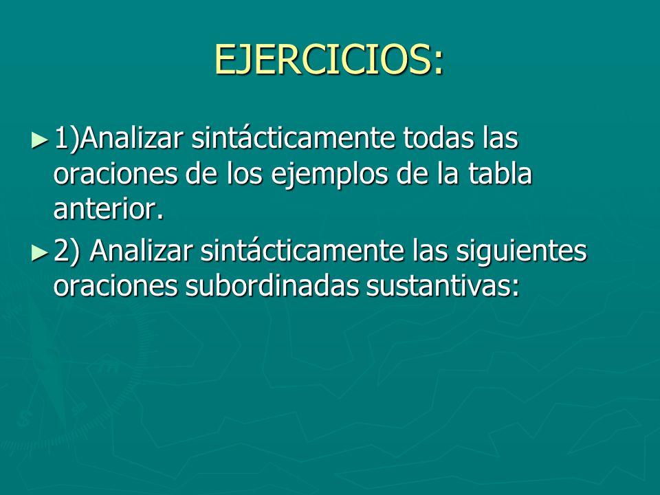 EJERCICIOS: 1)Analizar sintácticamente todas las oraciones de los ejemplos de la tabla anterior.