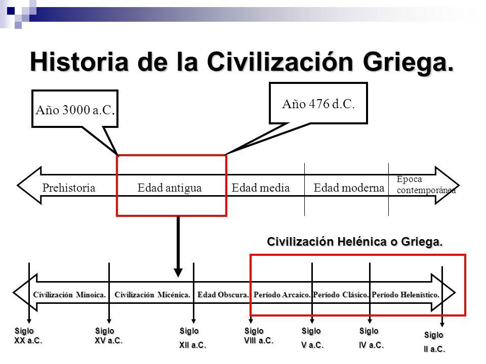 Historia de la Civilización Griega.