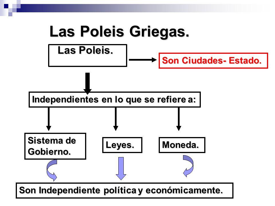 Las Poleis Griegas. Las Poleis. Son Ciudades- Estado.