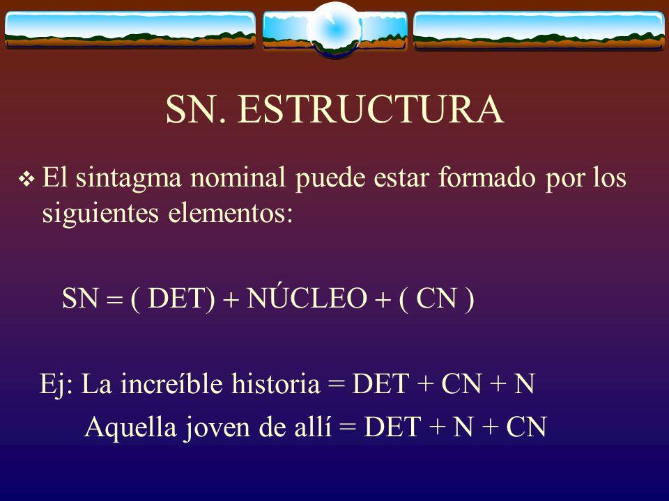 SN. ESTRUCTURA El sintagma nominal puede estar formado por los siguientes elementos: SN  ( DET)  NÚCLEO  ( CN )