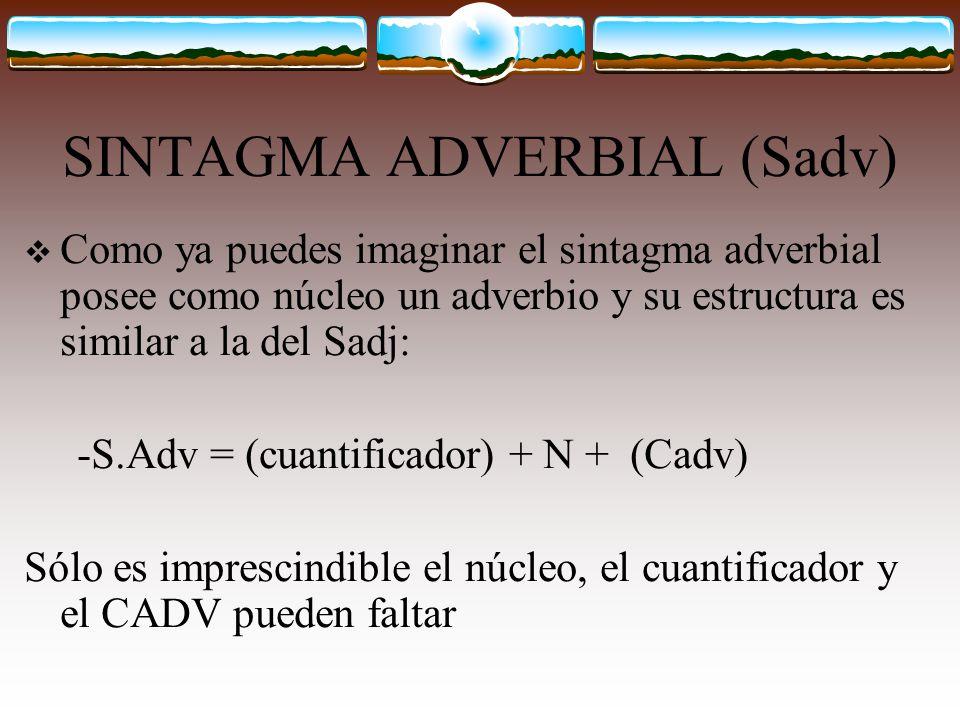 SINTAGMA ADVERBIAL (Sadv)