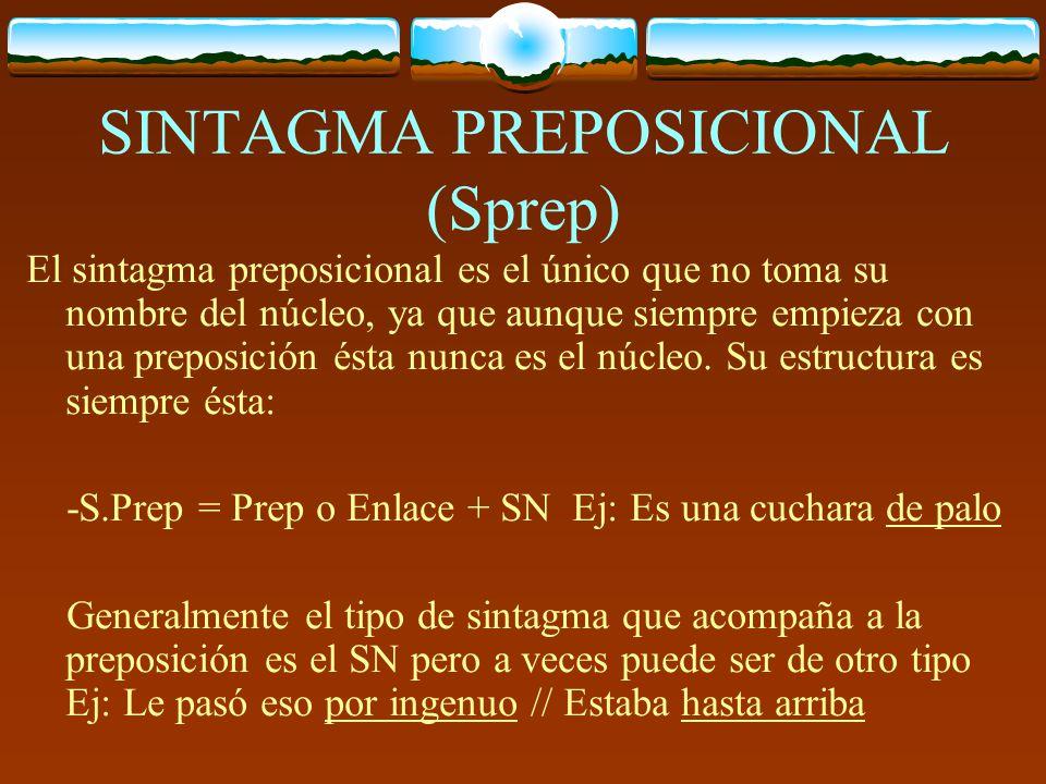SINTAGMA PREPOSICIONAL (Sprep)