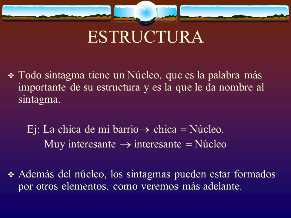 ESTRUCTURA Todo sintagma tiene un Núcleo, que es la palabra más importante de su estructura y es la que le da nombre al sintagma.
