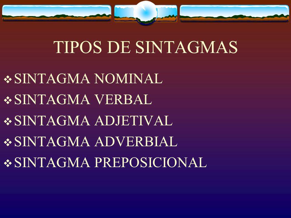 TIPOS DE SINTAGMAS SINTAGMA NOMINAL SINTAGMA VERBAL SINTAGMA ADJETIVAL