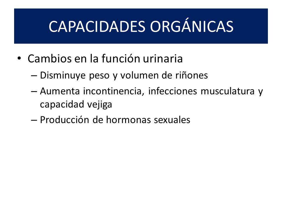 CAPACIDADES ORGÁNICAS