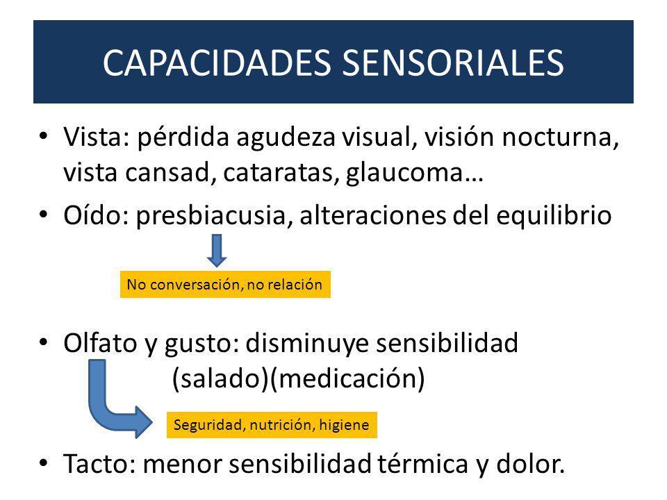 CAPACIDADES SENSORIALES
