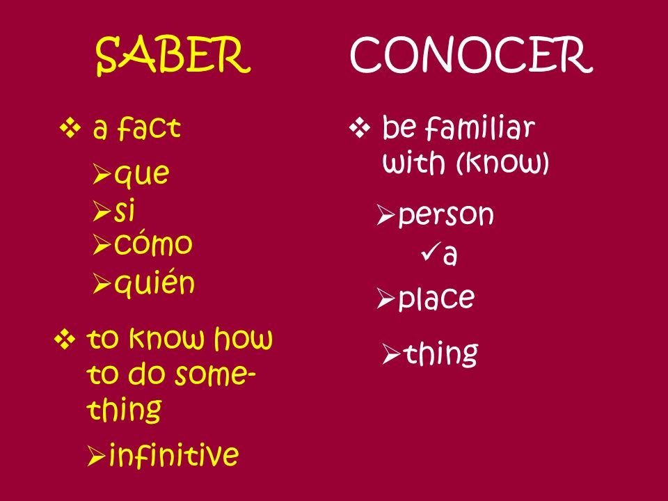 SABER CONOCER a fact be familiar with (know) que si person cómo a