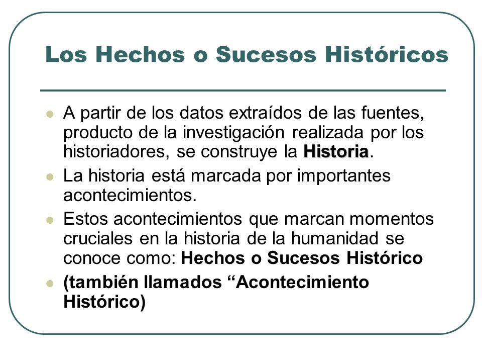 Los Hechos o Sucesos Históricos