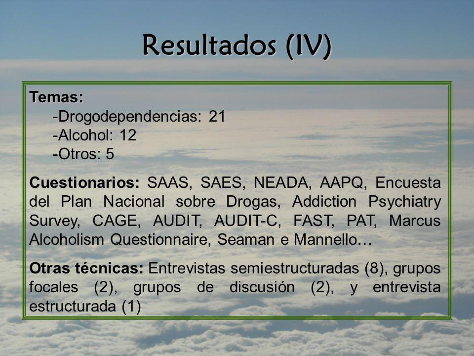 Resultados (IV) Temas: Drogodependencias: 21 Alcohol: 12 Otros: 5