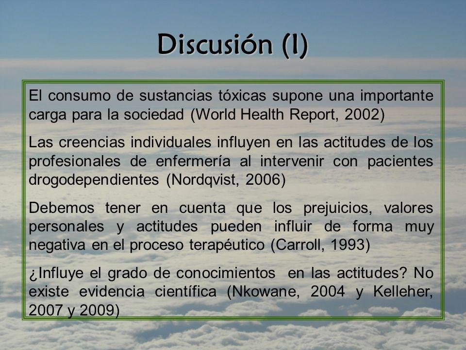 Discusión (I) El consumo de sustancias tóxicas supone una importante carga para la sociedad (World Health Report, 2002)