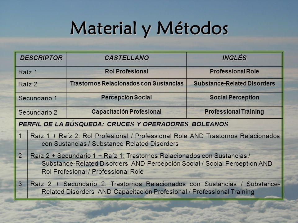 Material y Métodos DESCRIPTOR CASTELLANO INGLÉS Raíz 1 Raíz 2