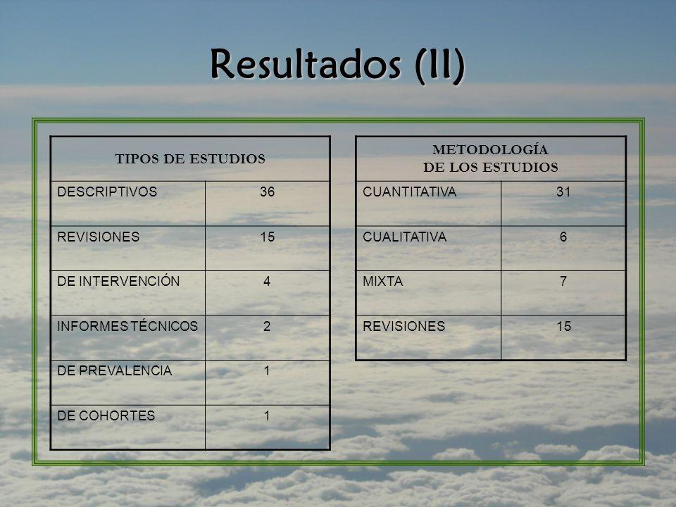 Resultados (II) METODOLOGÍA TIPOS DE ESTUDIOS DE LOS ESTUDIOS