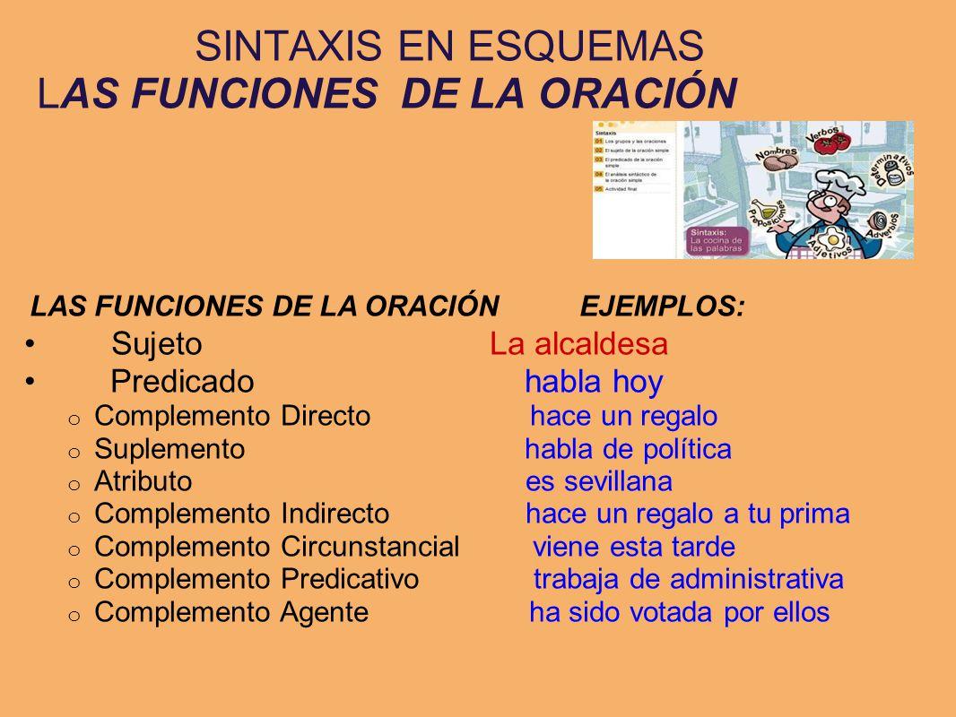 SINTAXIS EN ESQUEMAS LAS FUNCIONES DE LA ORACIÓN