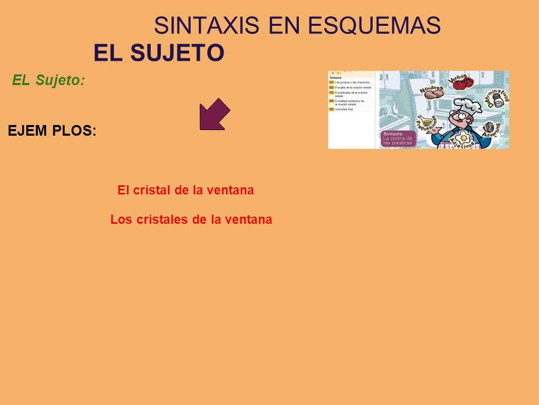 SINTAXIS EN ESQUEMAS EL SUJETO