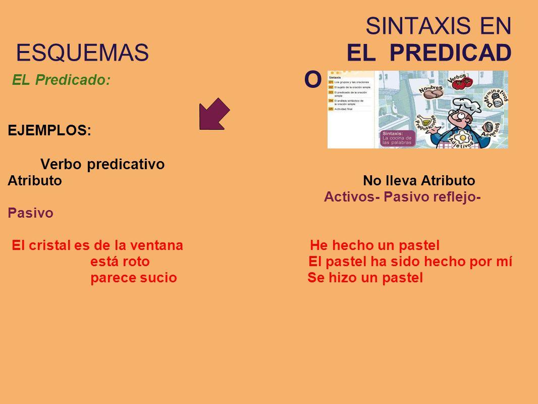 SINTAXIS EN ESQUEMAS EL PREDICADO