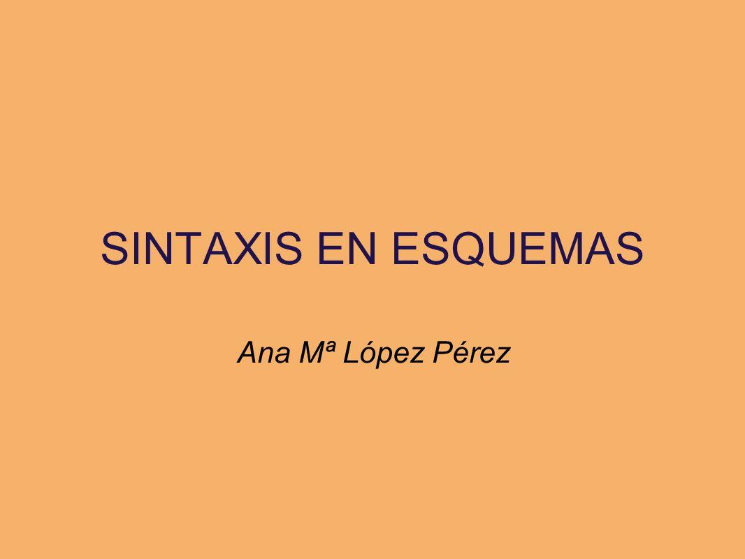 SINTAXIS EN ESQUEMAS Ana Mª López Pérez