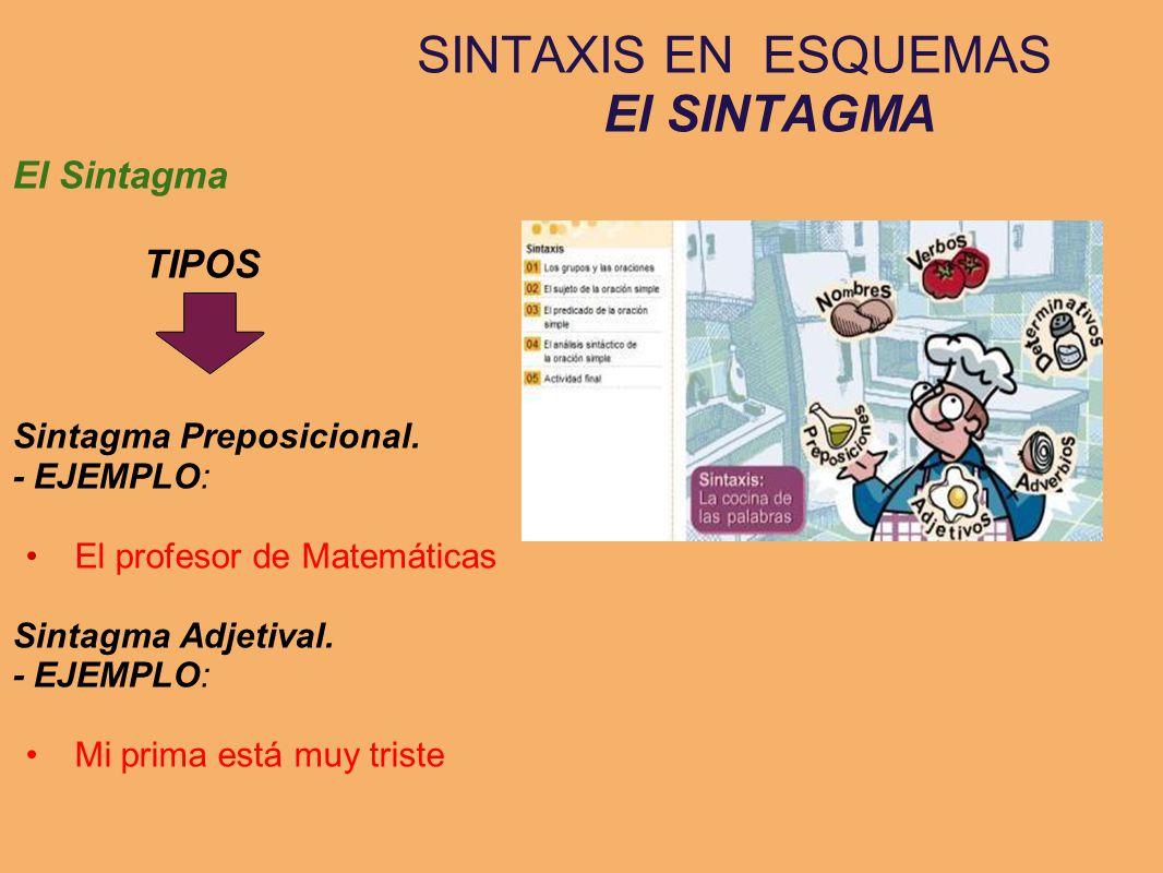 SINTAXIS EN ESQUEMAS El SINTAGMA