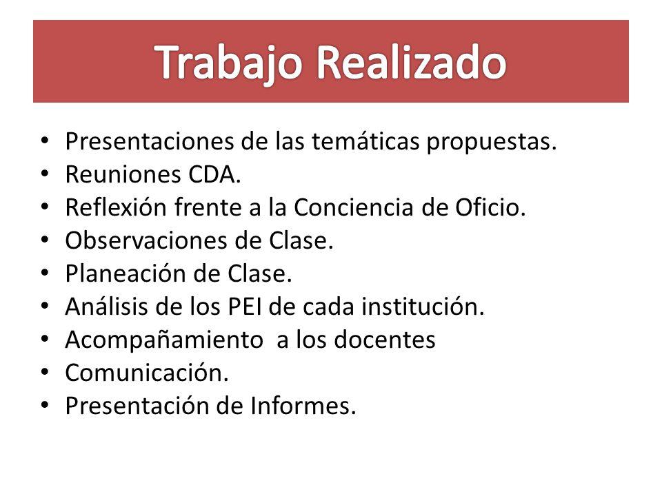 Trabajo Realizado Presentaciones de las temáticas propuestas.