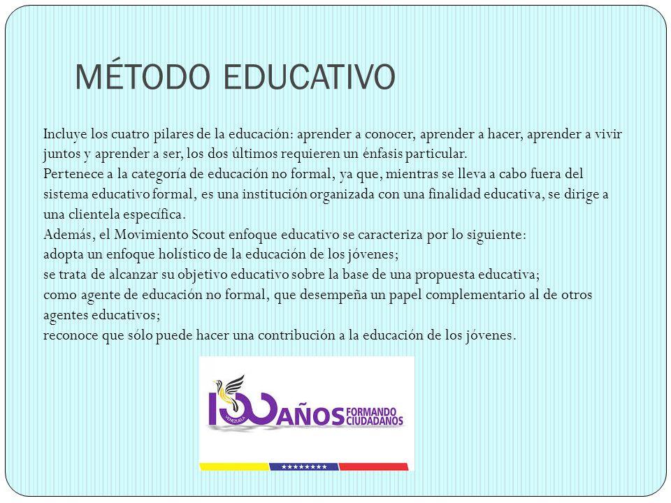 MÉTODO EDUCATIVO