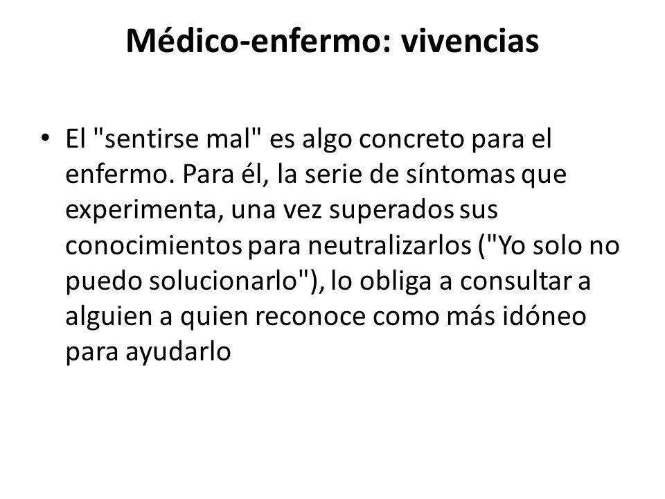 Médico-enfermo: vivencias