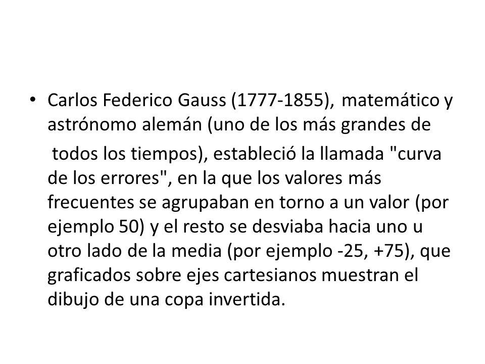 Carlos Federico Gauss (1777-1855), matemático y astrónomo alemán (uno de los más grandes de