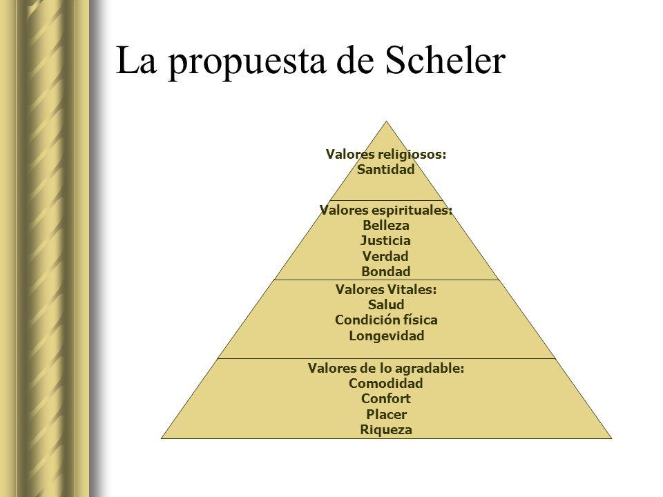 La propuesta de Scheler