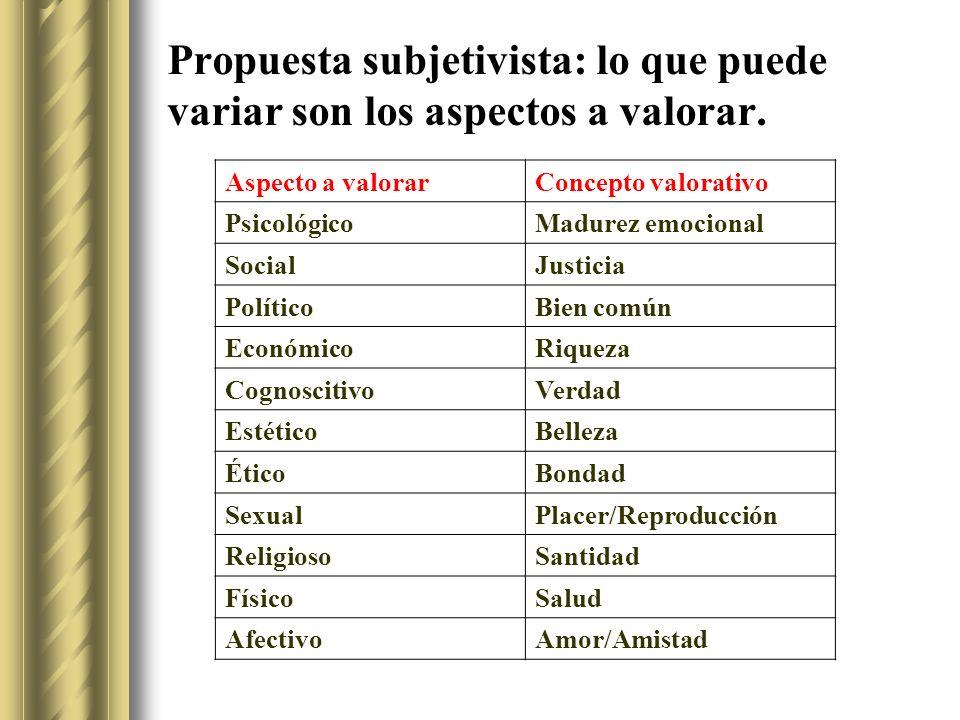 Propuesta subjetivista: lo que puede variar son los aspectos a valorar.