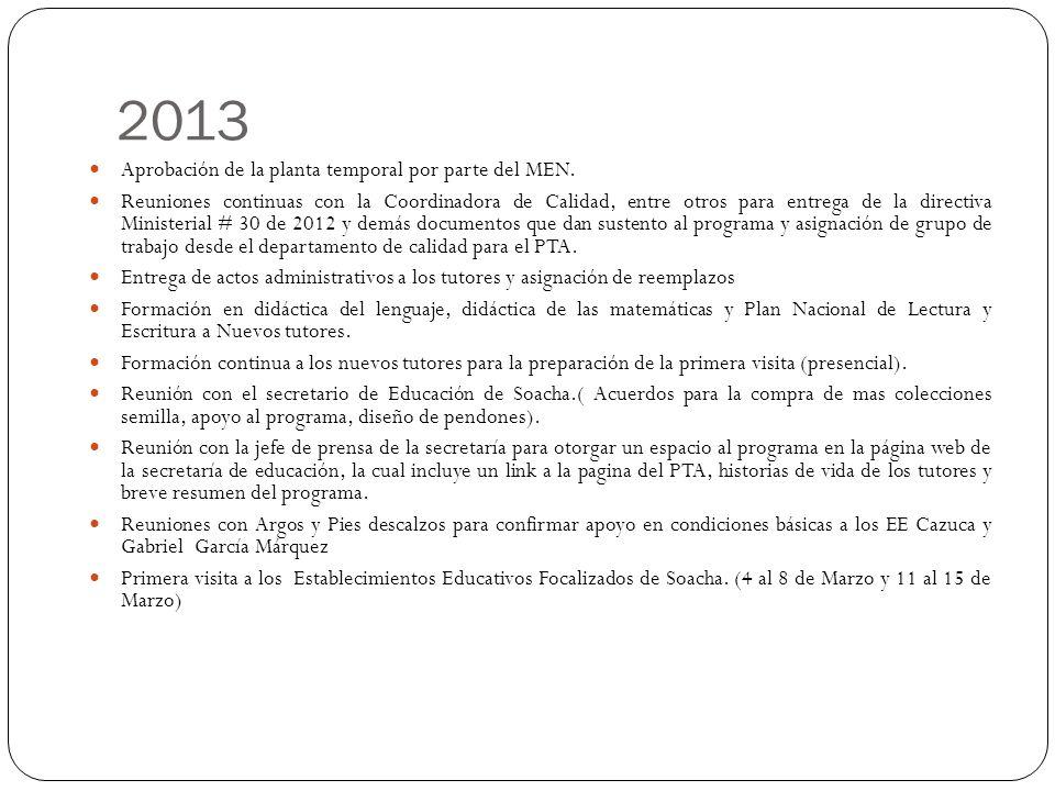2013 Aprobación de la planta temporal por parte del MEN.