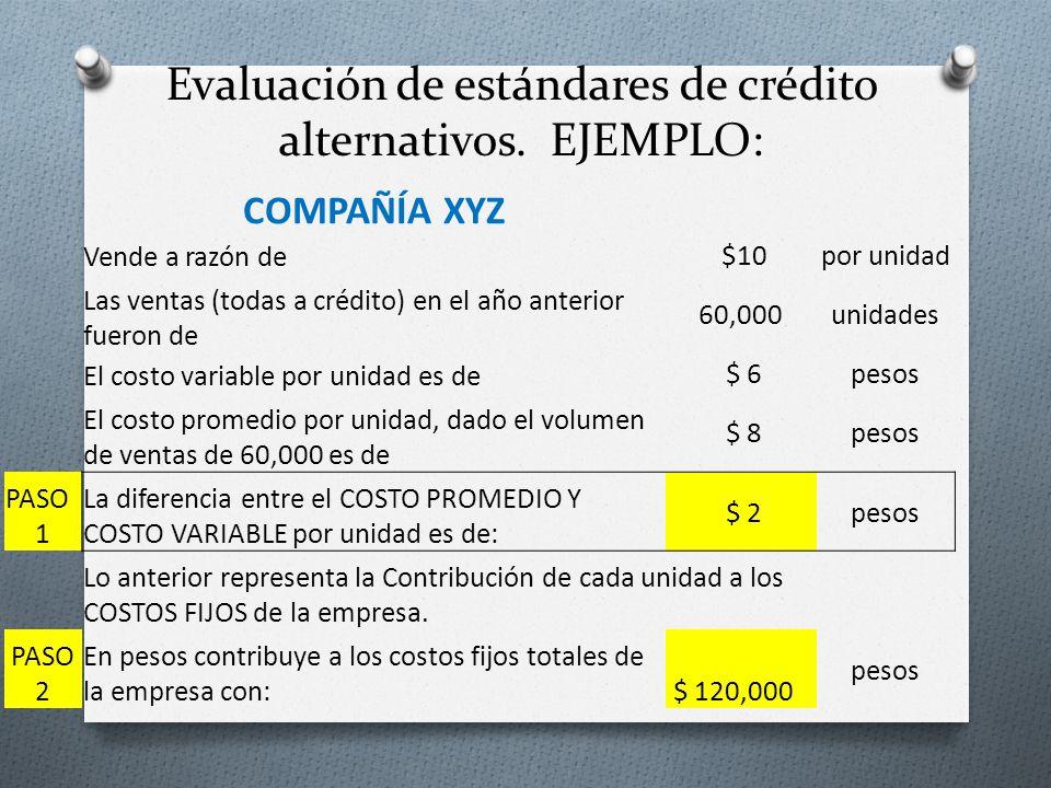 Evaluación de estándares de crédito alternativos. EJEMPLO: