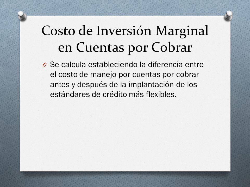 Costo de Inversión Marginal en Cuentas por Cobrar