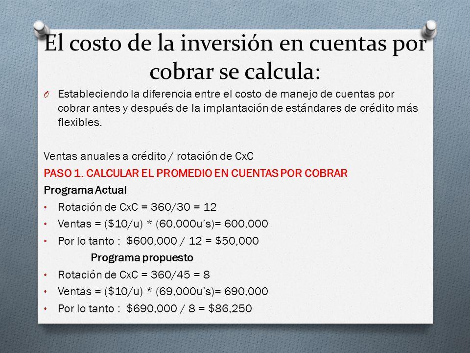 El costo de la inversión en cuentas por cobrar se calcula: