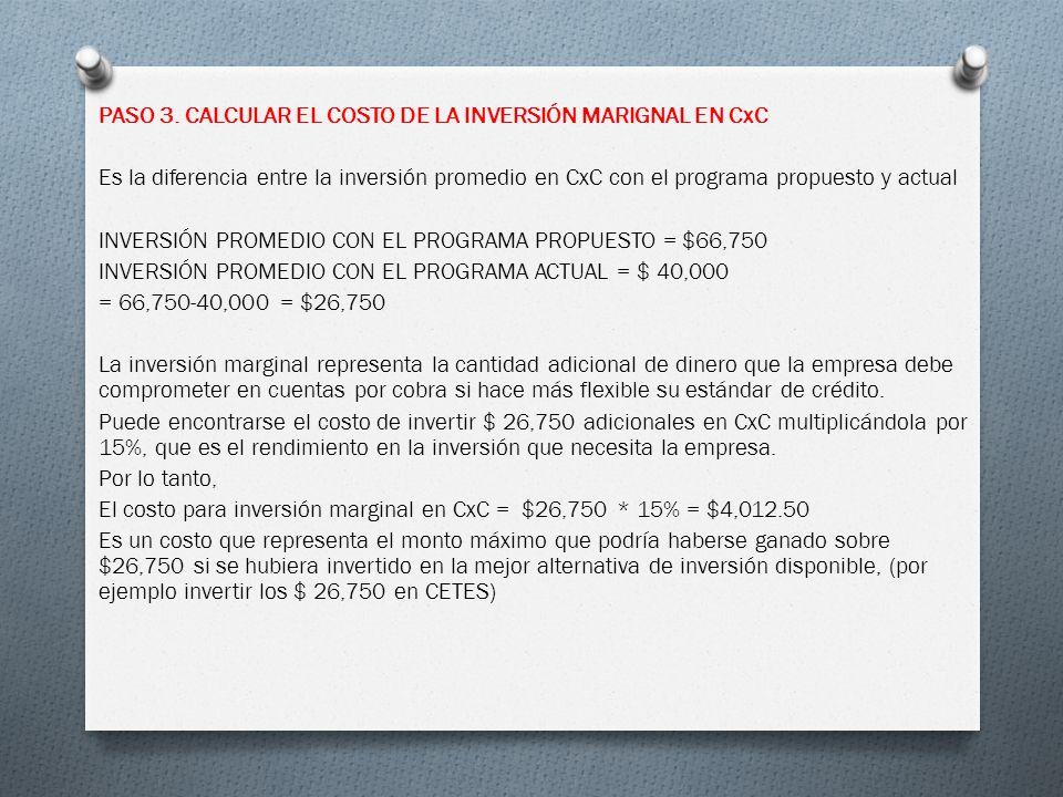 PASO 3. CALCULAR EL COSTO DE LA INVERSIÓN MARIGNAL EN CxC