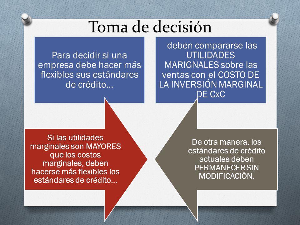 Toma de decisión Para decidir si una empresa debe hacer más flexibles sus estándares de crédito…