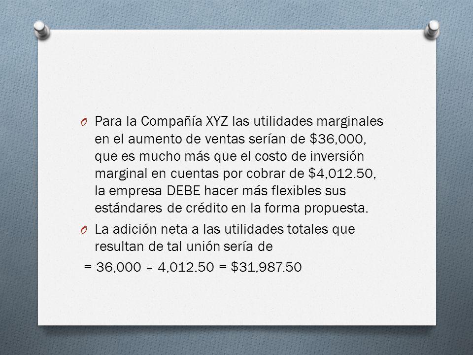 Para la Compañía XYZ las utilidades marginales en el aumento de ventas serían de $36,000, que es mucho más que el costo de inversión marginal en cuentas por cobrar de $4,012.50, la empresa DEBE hacer más flexibles sus estándares de crédito en la forma propuesta.