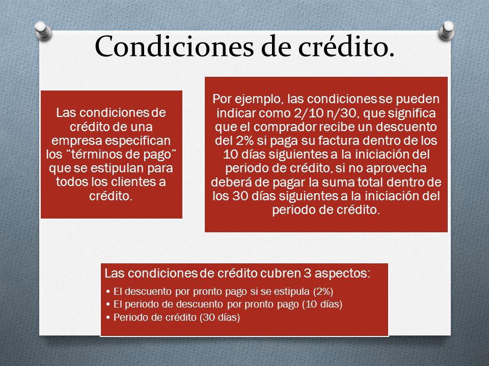 Condiciones de crédito.