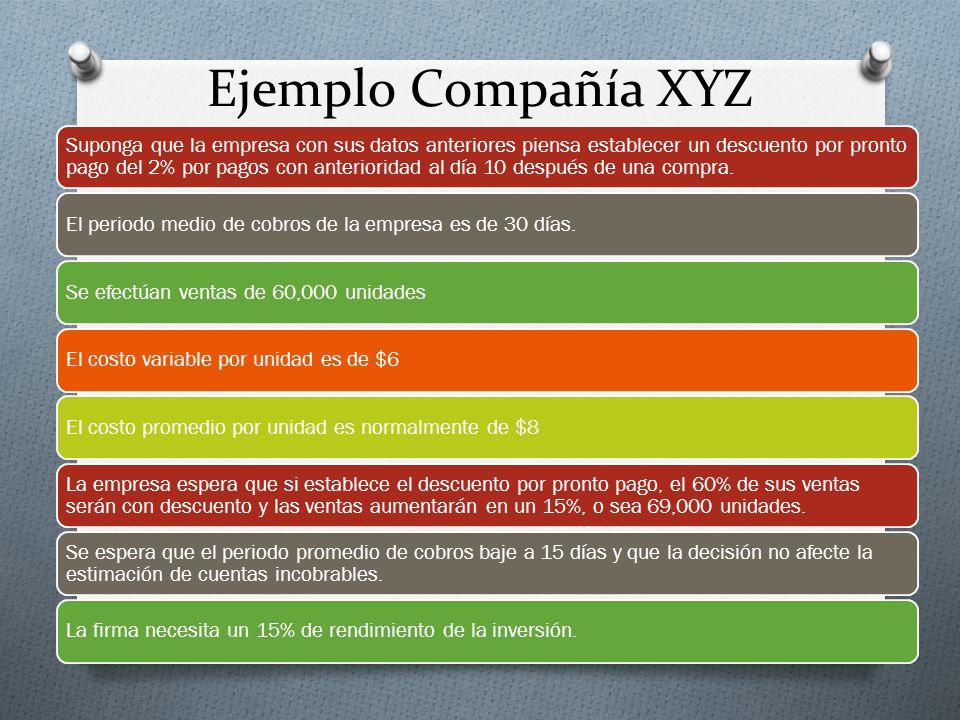 Ejemplo Compañía XYZ