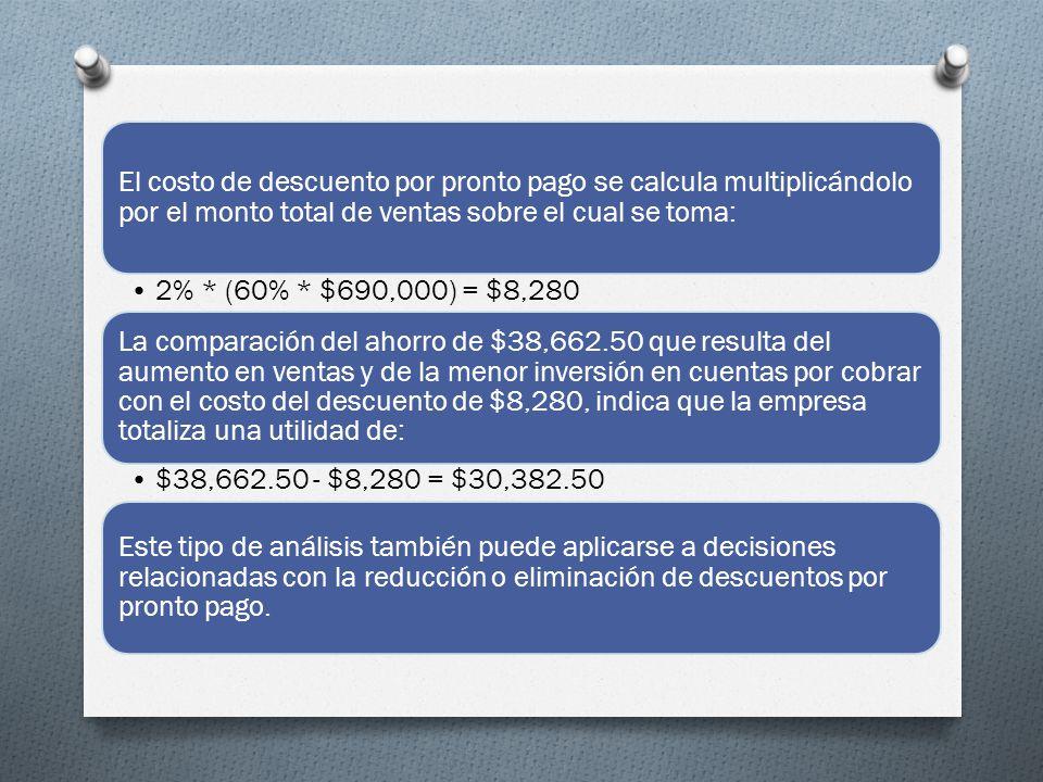 El costo de descuento por pronto pago se calcula multiplicándolo por el monto total de ventas sobre el cual se toma: