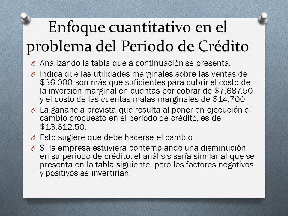 Enfoque cuantitativo en el problema del Periodo de Crédito