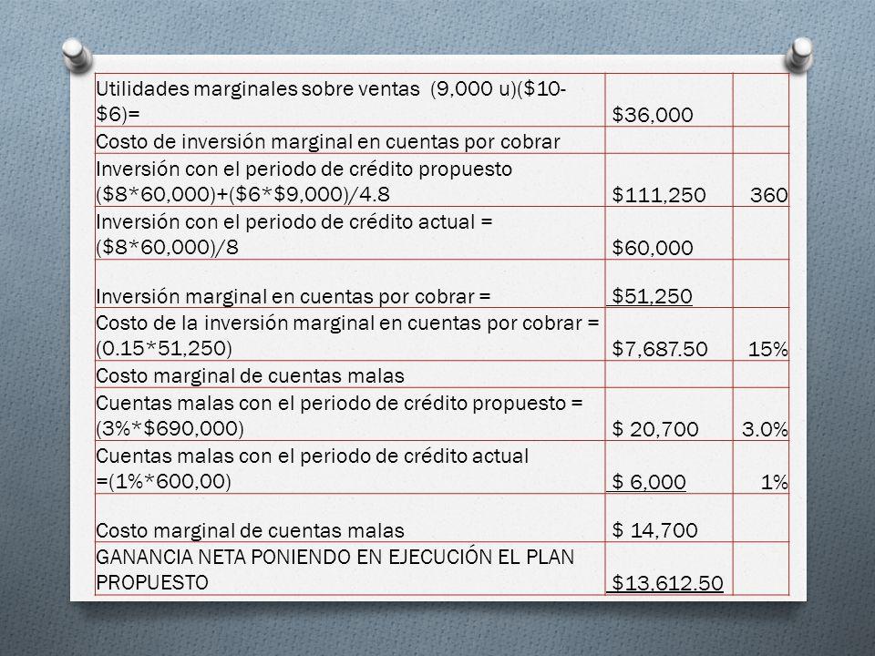 Utilidades marginales sobre ventas (9,000 u)($10-$6)=