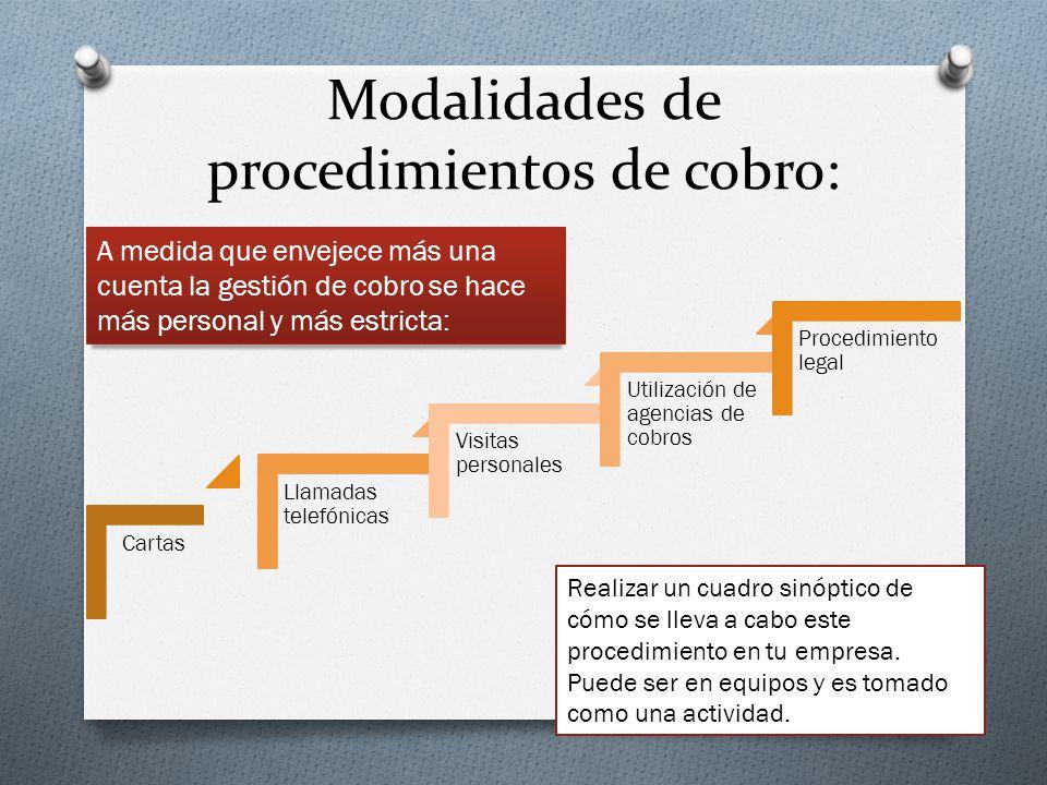 Modalidades de procedimientos de cobro: