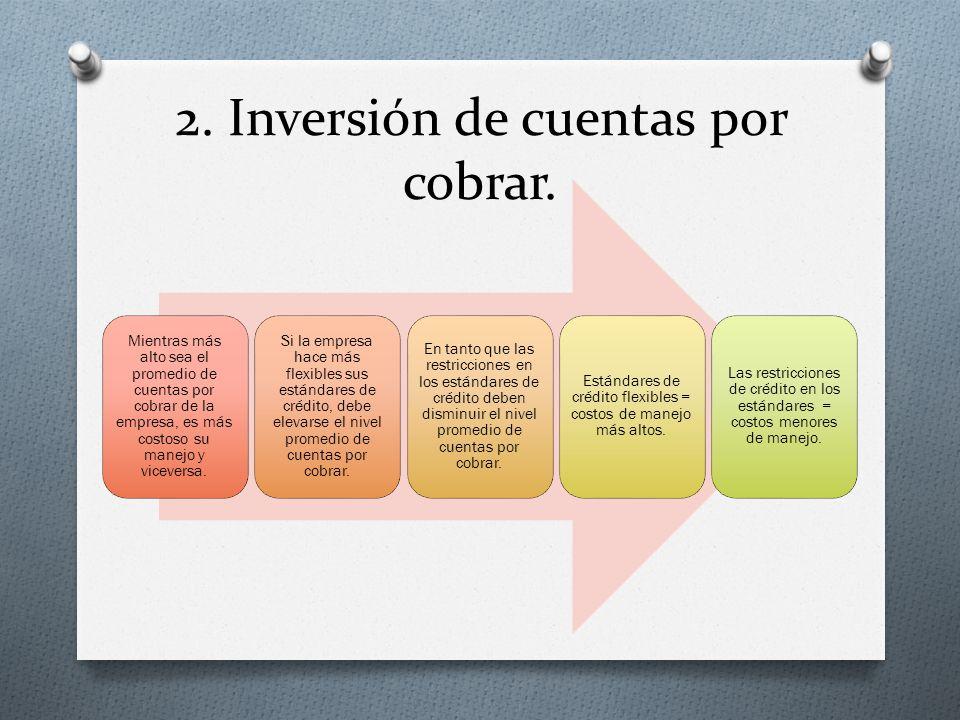 2. Inversión de cuentas por cobrar.