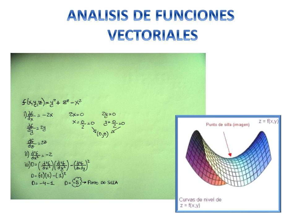 ANALISIS DE FUNCIONES VECTORIALES