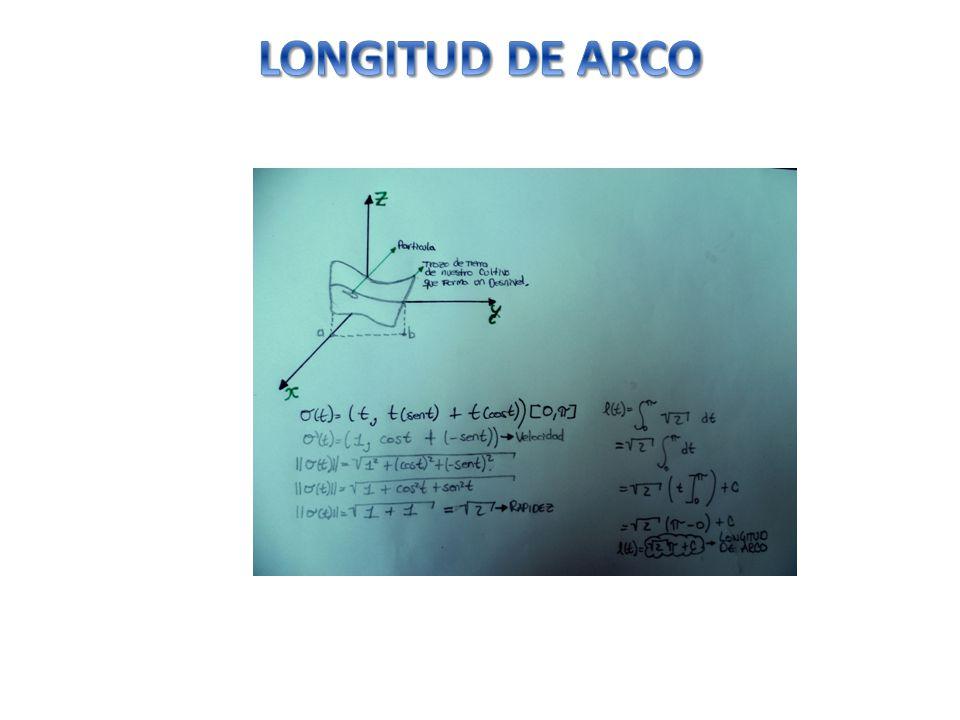 LONGITUD DE ARCO