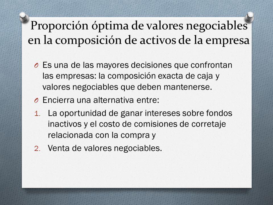 Proporción óptima de valores negociables en la composición de activos de la empresa