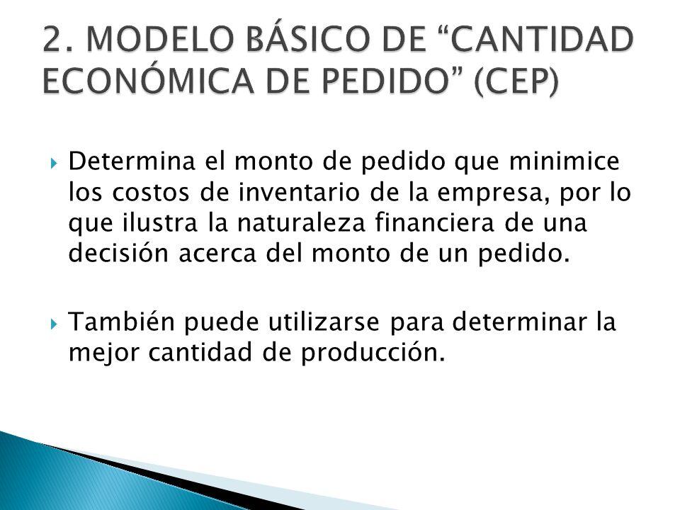 2. MODELO BÁSICO DE CANTIDAD ECONÓMICA DE PEDIDO (CEP)