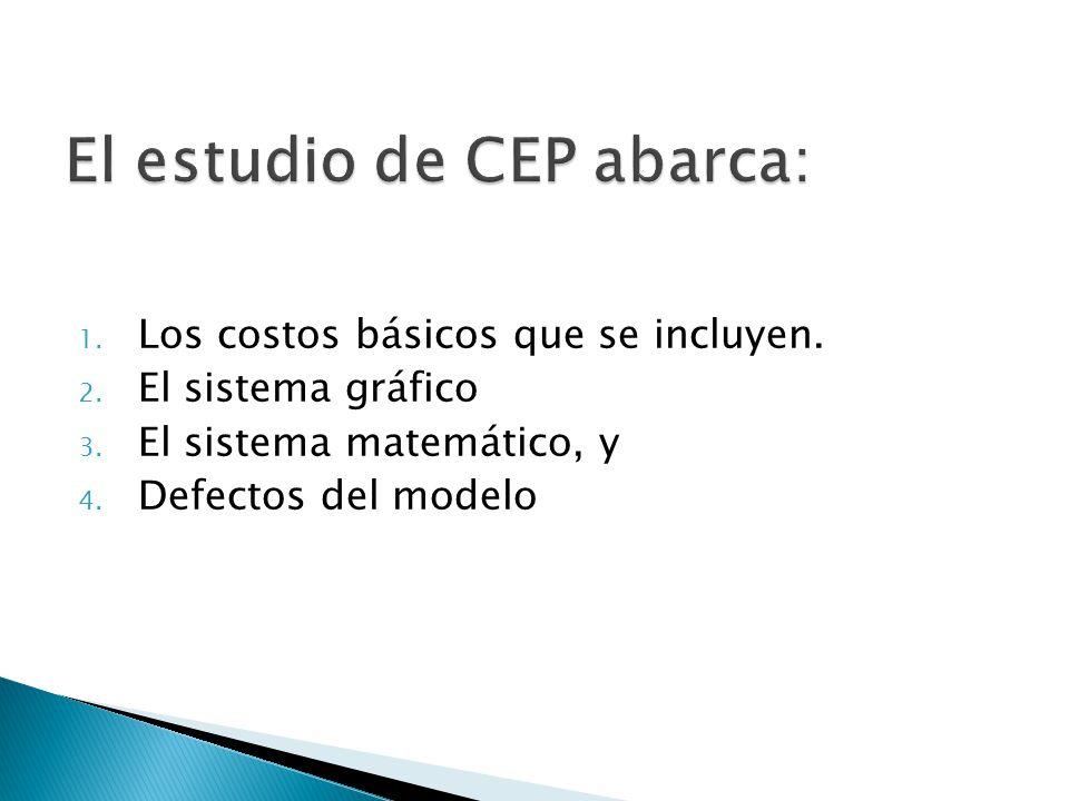 El estudio de CEP abarca: