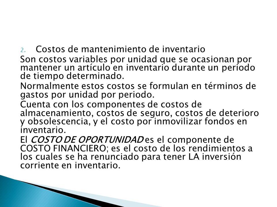 Costos de mantenimiento de inventario