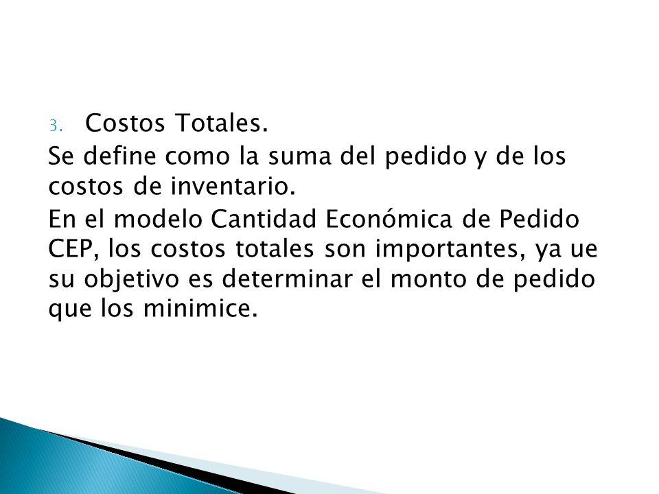 Costos Totales. Se define como la suma del pedido y de los costos de inventario.
