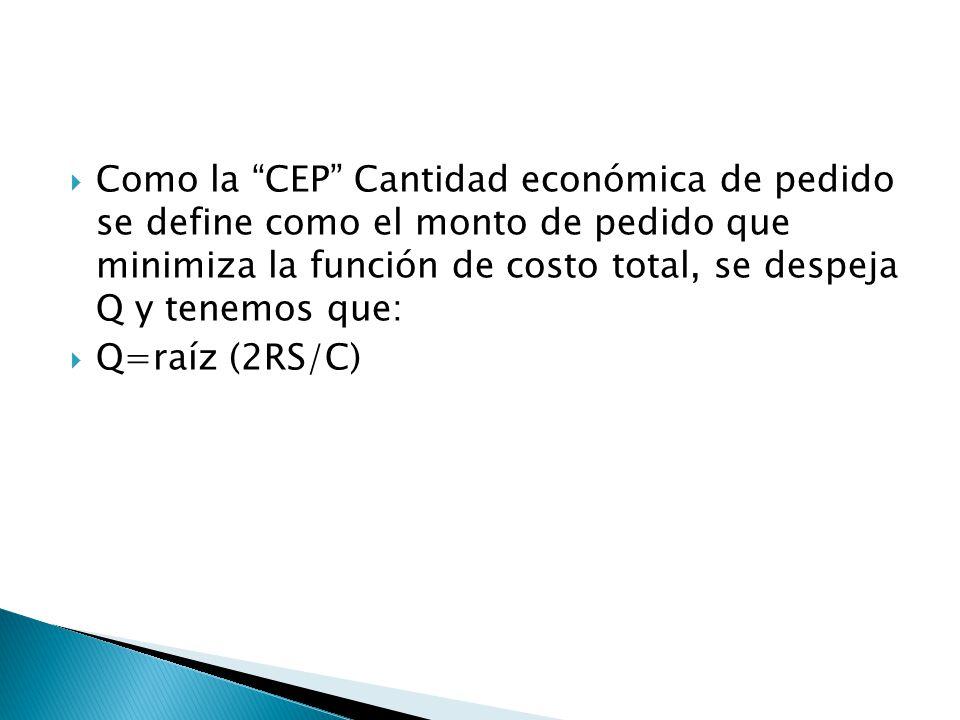 Como la CEP Cantidad económica de pedido se define como el monto de pedido que minimiza la función de costo total, se despeja Q y tenemos que: