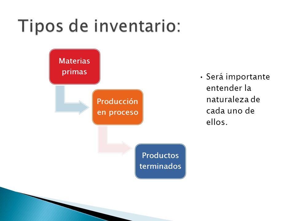 Tipos de inventario: Materias primas. Producción en proceso.